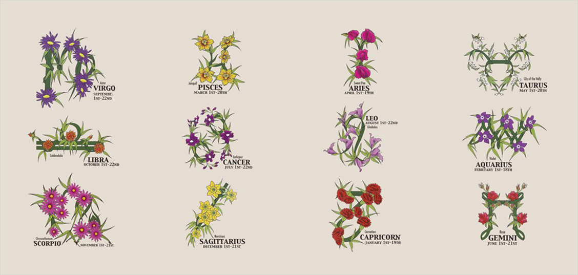 Choosing Tattoos According To Zodiac Signs Flower Tattoos Designs And Meanings